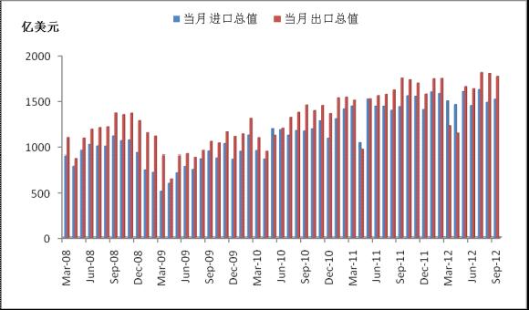 2019年11月份宏观经济_2010年11月份宏观经济数据