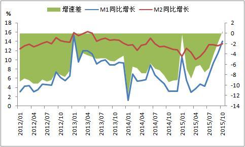 透过宏观面预测近期钢材价格走势图片