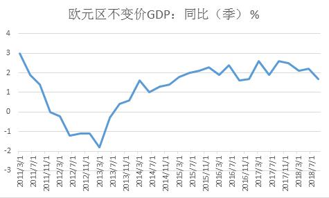 2019 宏观经济回顾_王沛 2019年宏观经济展望