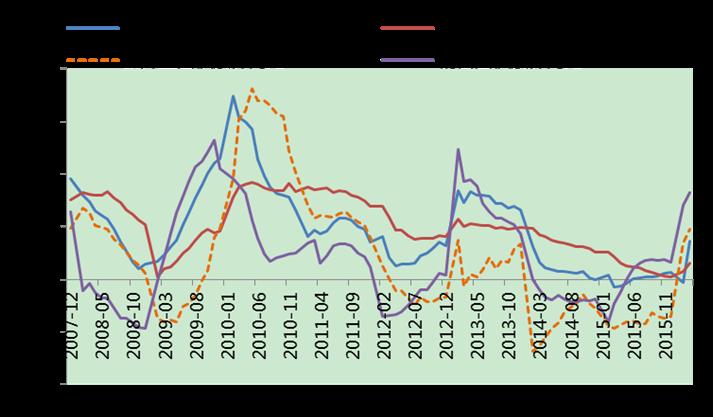透过资金面预测未来钢材价格走势图片