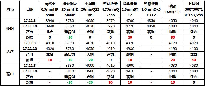 大奖娱乐888