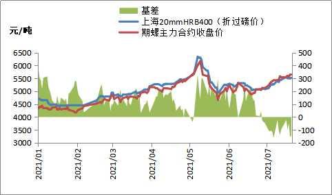 钢材期货强势上涨,钢价普遍跟涨