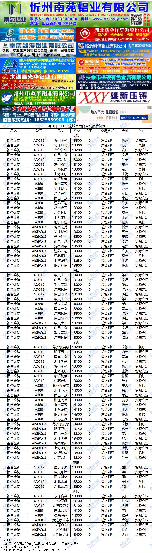 锌合金锭价格_我的有色:8月3日中国主流城市铝合金锭品牌价格_我的有色